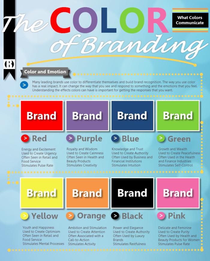 Color_Branding